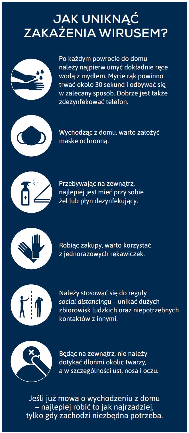 jak uniknąć zarażenia koronawirusem?